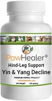 Hind Leg Weakness,Hind Leg Weakness
